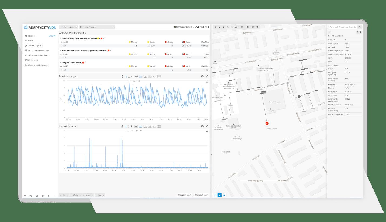 Mon: Auswertung Messgeräte und Vergleich mit Grenzwerten